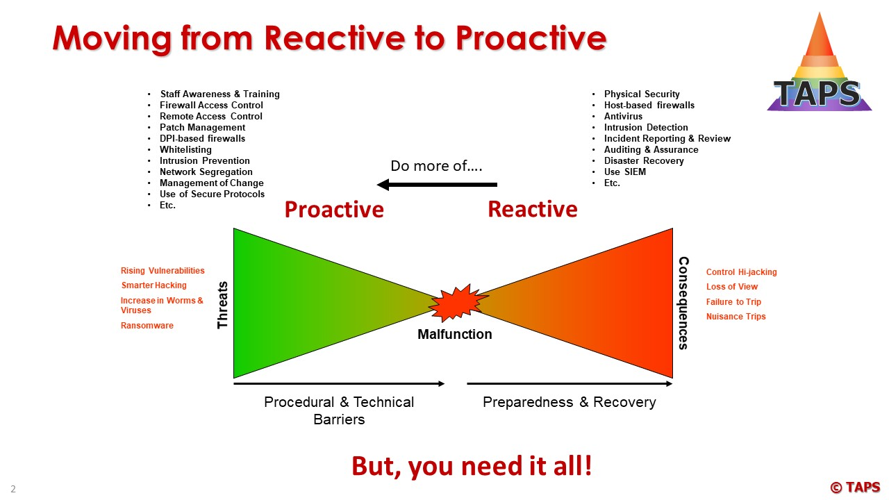 Bow-tie model moving from reactive to proactive